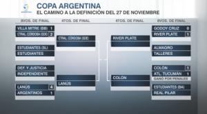 Copa Argentina: Continúa la disputa de Octavos de final