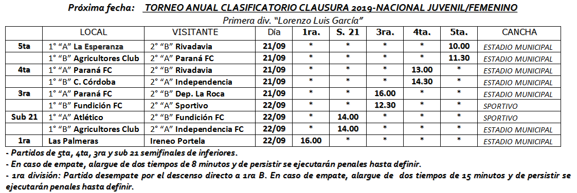 Boletín Oficial nº 3852 de la Liga Deportiva Sampedrina