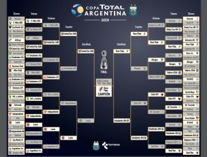 Los primeros resultados de la Copa y el domingo San Nicolás recibe a Defensores-Douglas