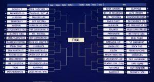 Copa Argentina: Se conoce la ronda final